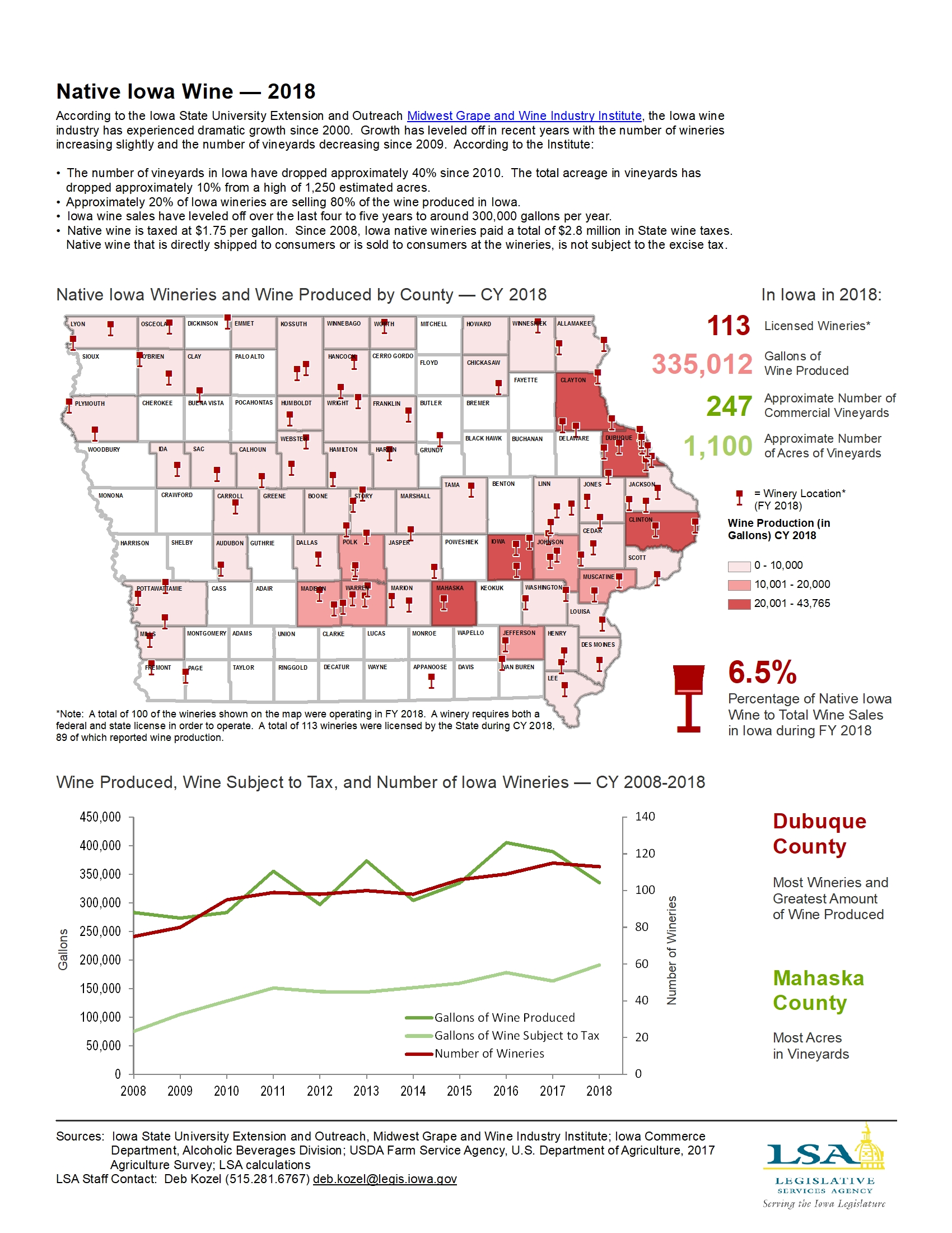 Iowa Legislature - Factbook & Map of the Week